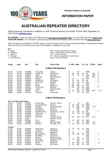 best of List repeater Nsw amateur