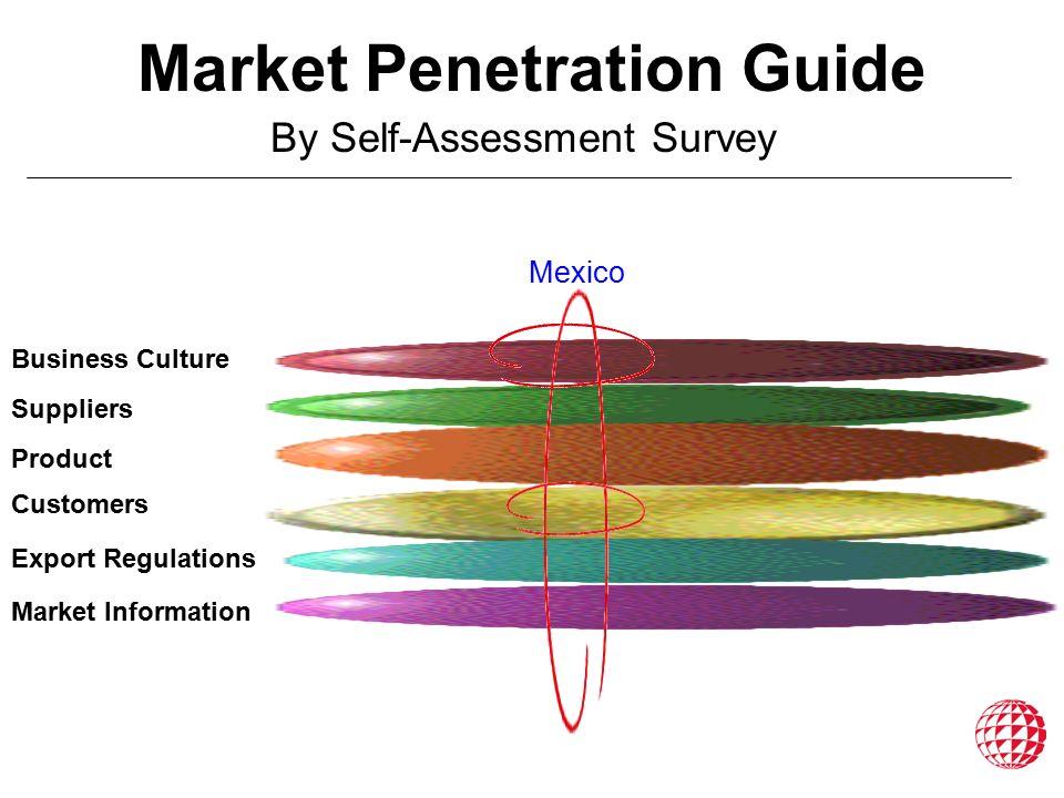 Self ass penetration